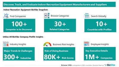 Snapshot of BizVibe's indoor recreation equipment supplier profiles and categories.